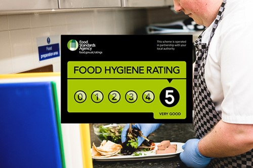 Awarded Very Good In Food Hygiene Inspection